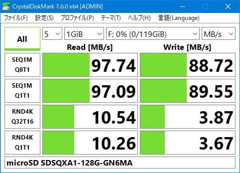BSCR20TU3BK SDSQXA1-128G-GN6MA SD Crystal Disk Mark