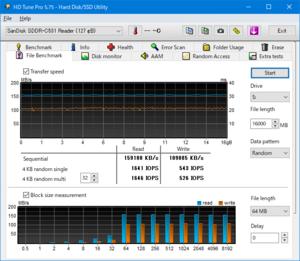 SDDR-C531-GNANN SDSQXA1-128G-GN6M Crystal Disk Mark