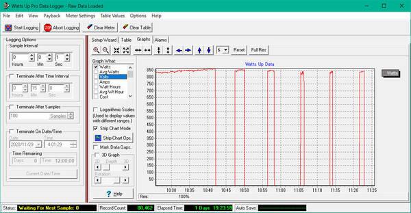 VH200-JPの消費電力変化