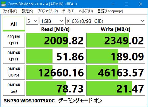 SN750 WDS100T3X0C Crystal Disk Mark 7.0 1GiB 現実性能 Gaming Mode ON